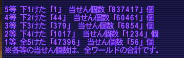 ボナンザ当選番号 5等「1」 4等「44」 3等「379」 2等「1017」 1等「47396」