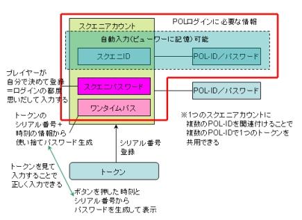 OTP-shikumi.jpg